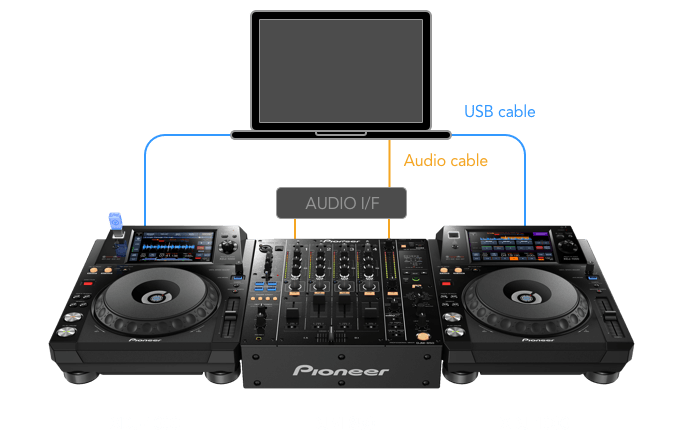 djay Pro User Interface
